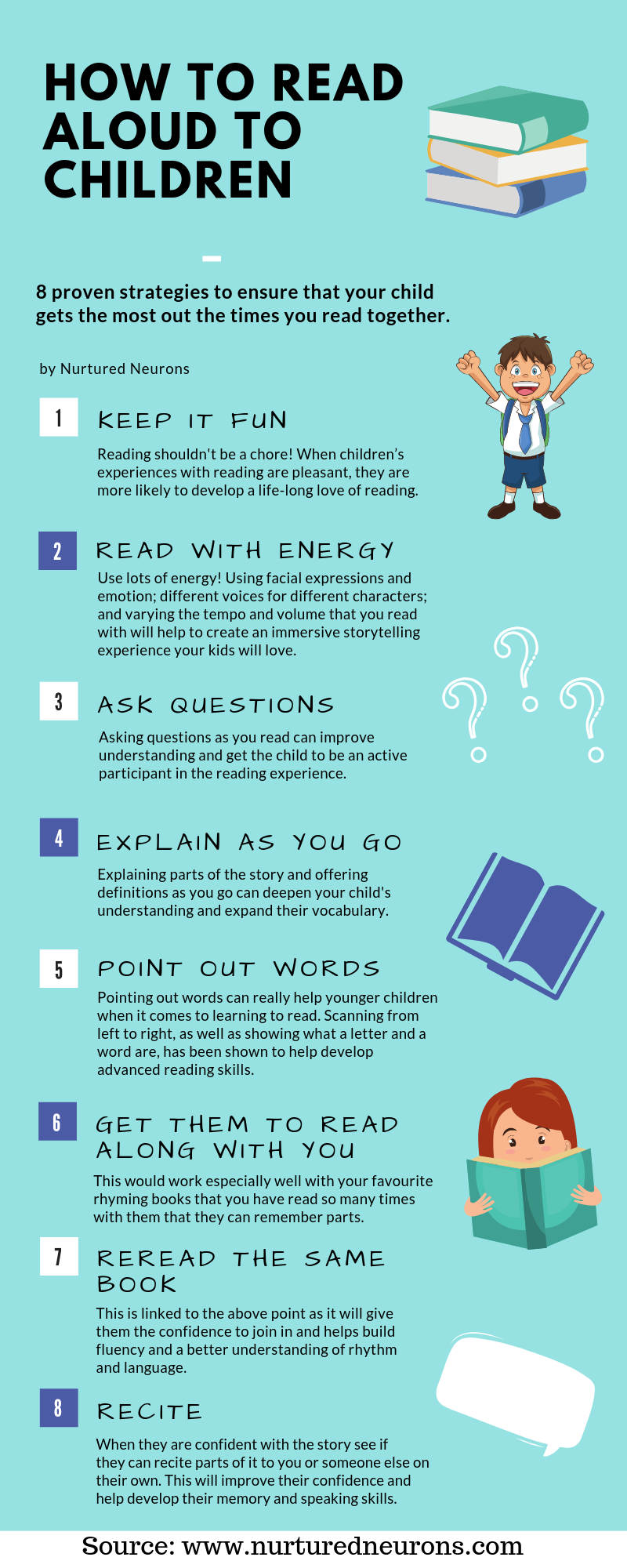 How To Read Aloud to children Infographic