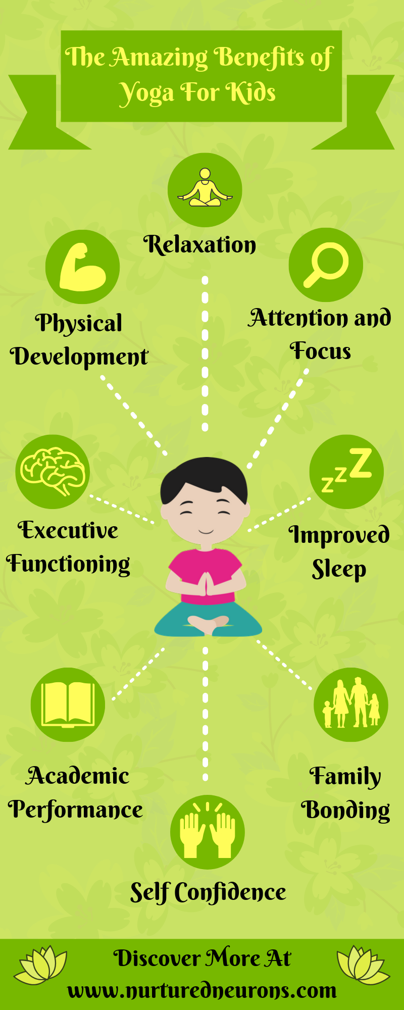 THE BENEFITS OF YOGA FOR KIDS INFOGRAPHIC