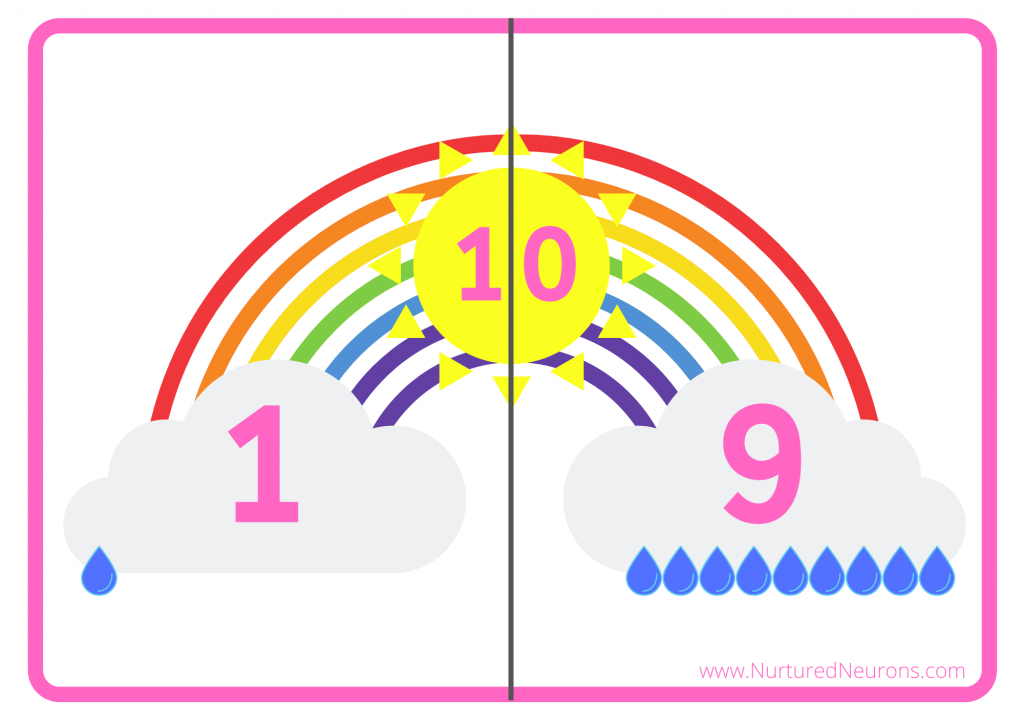 Rainbow number bonds to 10 game with rain drops