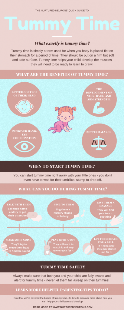 When To Start Tummy Time Infographic