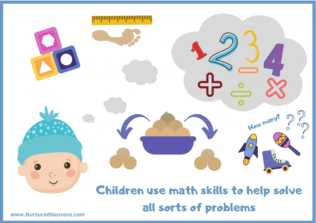 Children use preschool math skills to help solve all sorts of problems