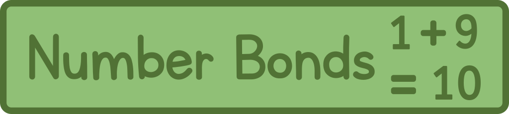 Printable Number Bonds, activities games and worksheets