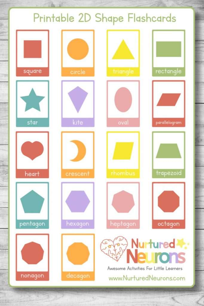 2d shape flash cards poster for kindergarten and preschool