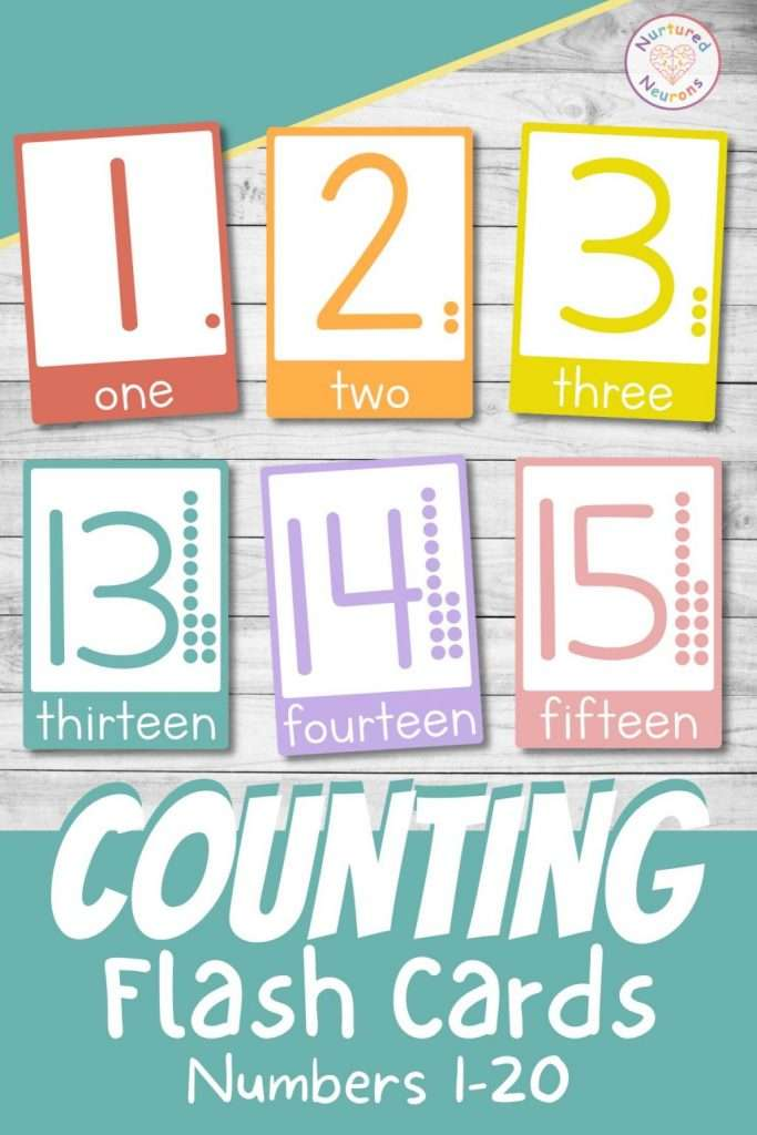 Number Counting flashcards for kindergarten preschool and toddlers
